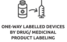 One-Way Labelled Devices By Drug/ Medicinal Product Labeling