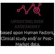 Updating Risk Assesment